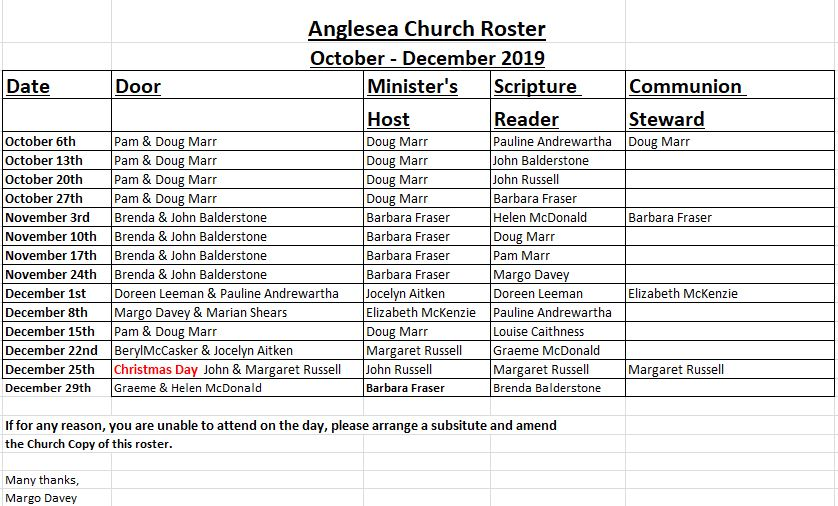 Anglesea roster